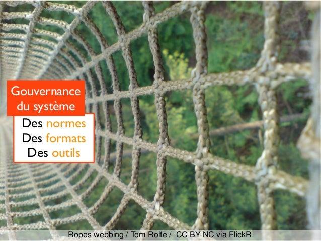 Ropes webbing / Tom Rolfe / CC BY-NC via FlickR Des normes Des formats Des outils Gouvernance du système