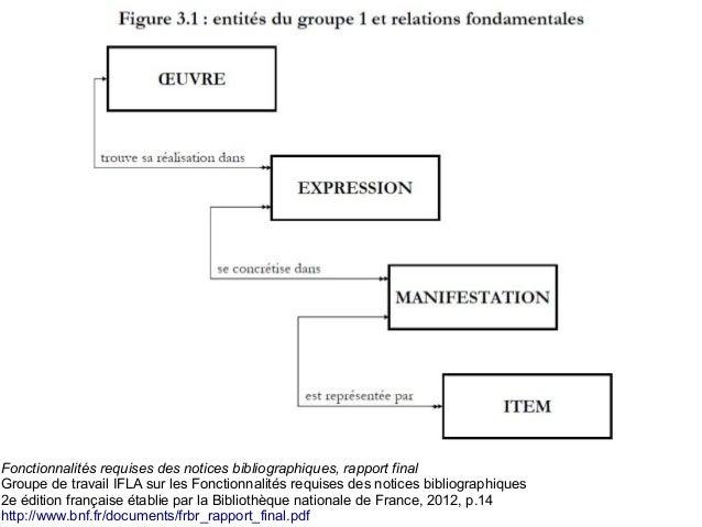 Fonctionnalités requises des notices bibliographiques, rapport final Groupe de travail IFLA sur les Fonctionnalités requis...