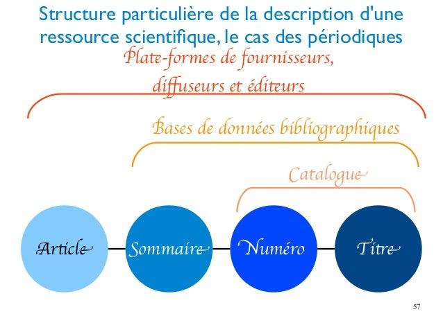 Bacon Contribution aux bases de connaissances, poste d'observation de l'édition pour documenter la structure des réservoir...