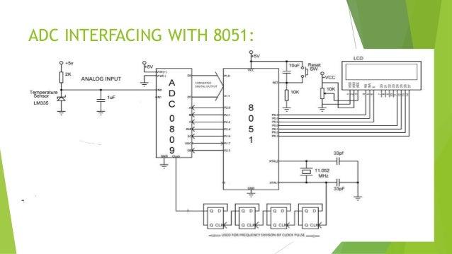 interfacing analaog to digital converter (adc0808 09) to ac block diagram 8051 adc block diagram #12