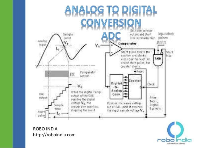 adc analog to digital conversion on avr microcontroller atmega16