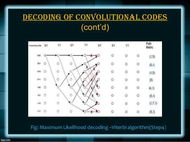 convolution codes and viterbi algorithm Convolutional coding and one decoding algorithm, the viterbi algorithm, are currently used in about one billion cellphones, which is probably the largest number in any.