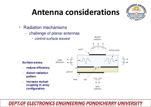 Antennas Design and Packaging for Millimeter-Wave Phased-Array Tran…