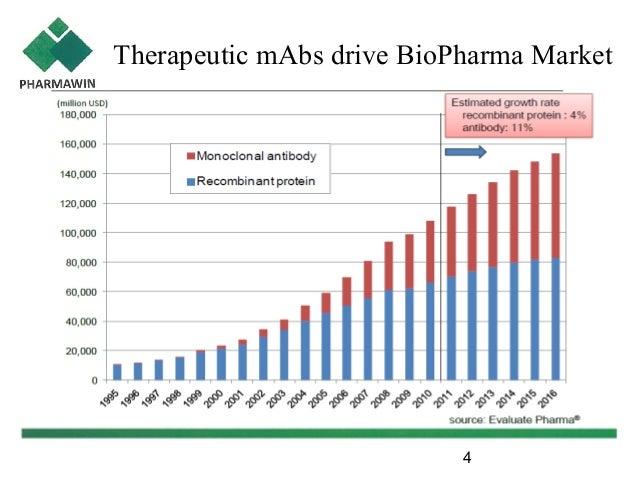 global pharmaceuticals trenbolone acetate