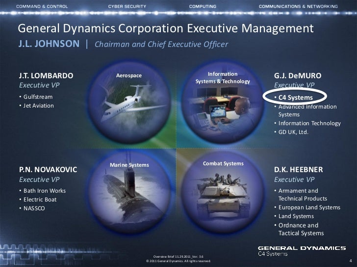 leadership at general dymanamics Pixar, the company that gave us the toy story blockbusters as well as the  incredibles, monsters, inc and the current mega-hit brave, is one of.
