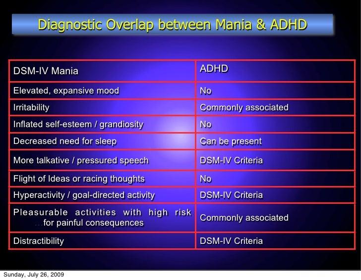 add adult bipolar