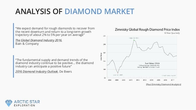 """ANALYSIS OF DIAMOND MARKET """"We expect demand for rough diamonds to recover from the recent downturn and return to a long-t..."""