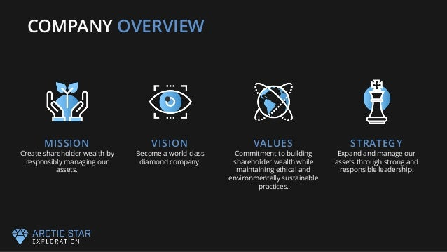 COMPANY OVERVIEW MISSION Create shareholder wealth by responsibly managing our assets. VISION Become a world class diamond...