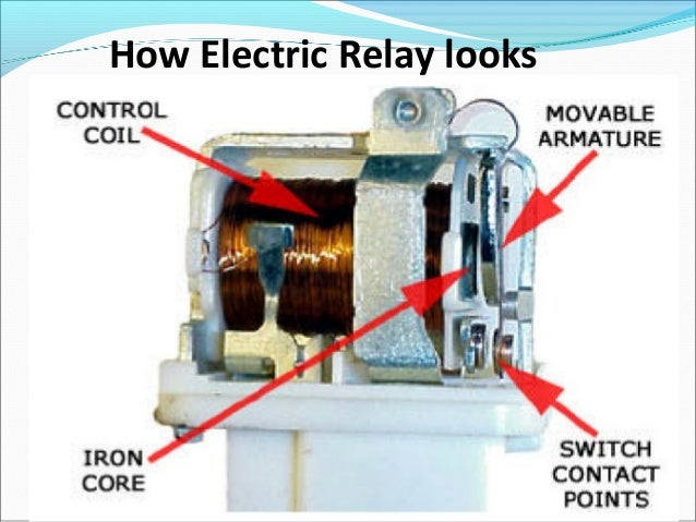 electric relay13 how electric relay looks; 14 how electric relay works