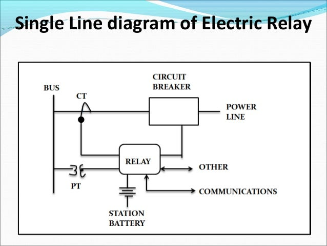 electrical relay diagram automotive wiring diagram library u2022 rh seigokanengland co uk relay circuit diagram in plc panels relay circuit diagram and operation pdf