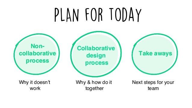 Non-collaborative process