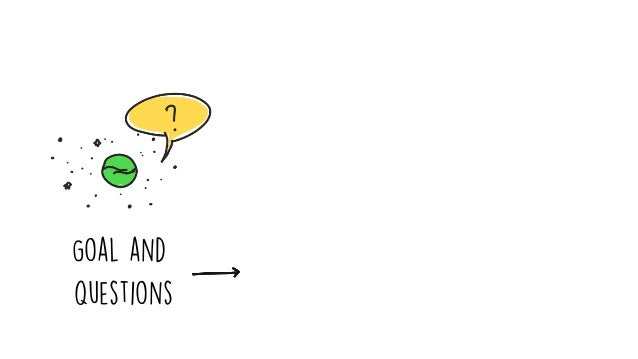sell your product! ask about future behavior! ask leading questions! ask YES/NO questions! limit their imagination!