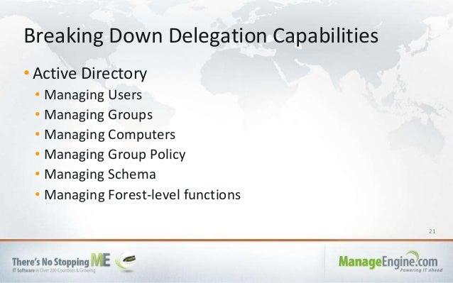 21 • Active Directory • Managing Users • Managing Groups • Managing Computers • Managing Group Policy • Managing Schema • ...