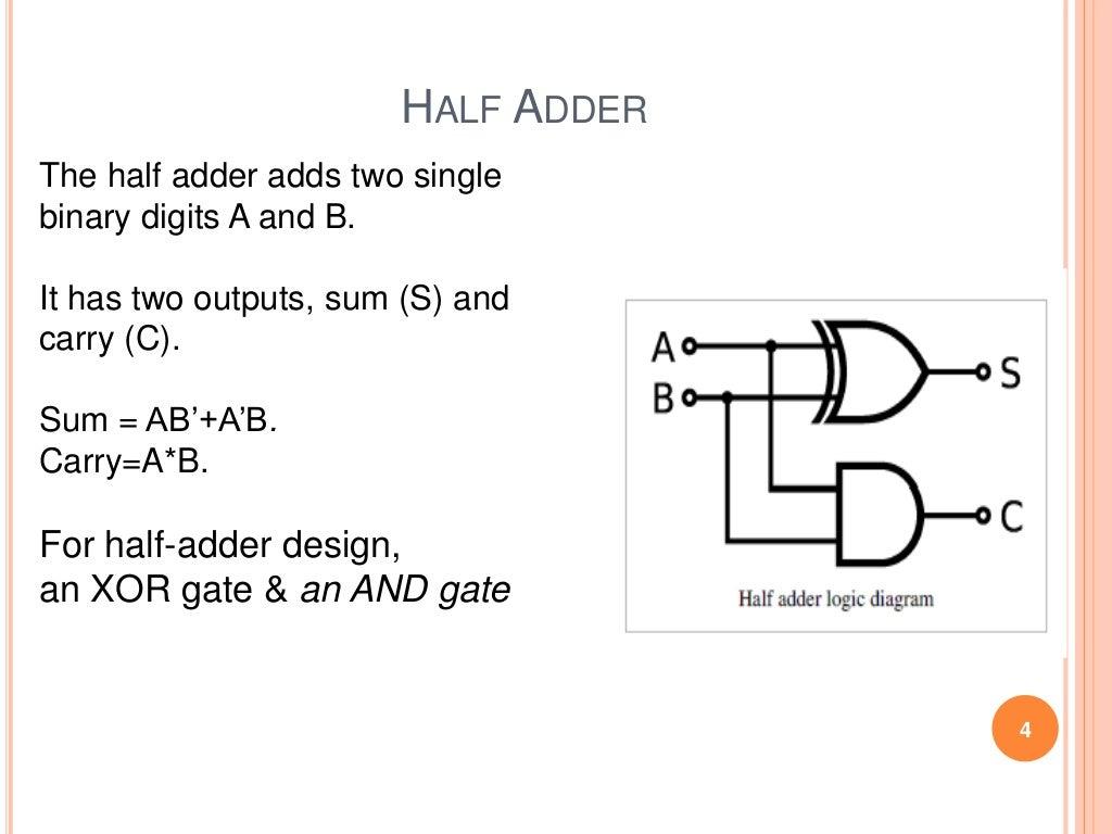Adder Ppt Logic Diagram Half