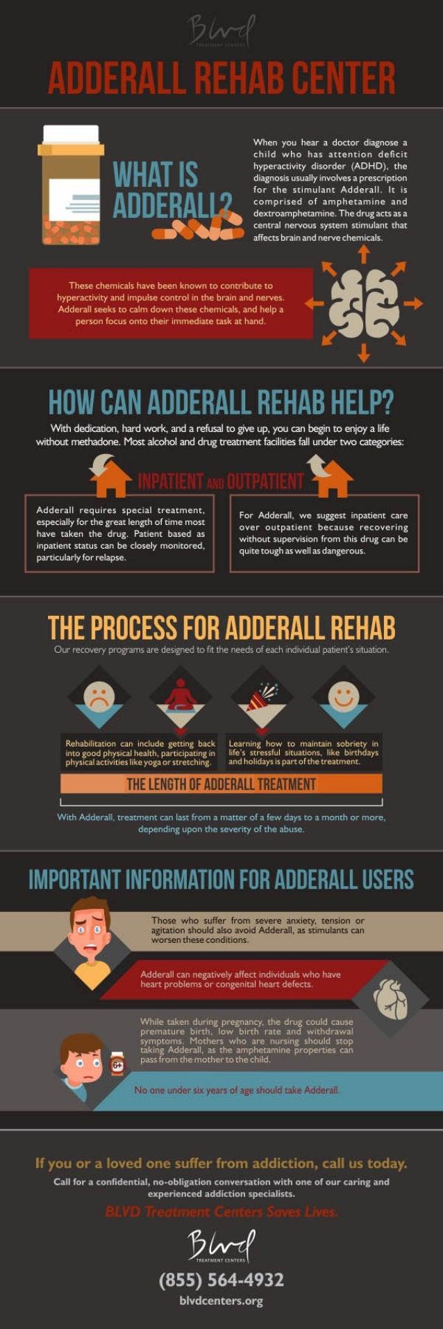 Adderall rehab center inpatient outpatient blvd treatment