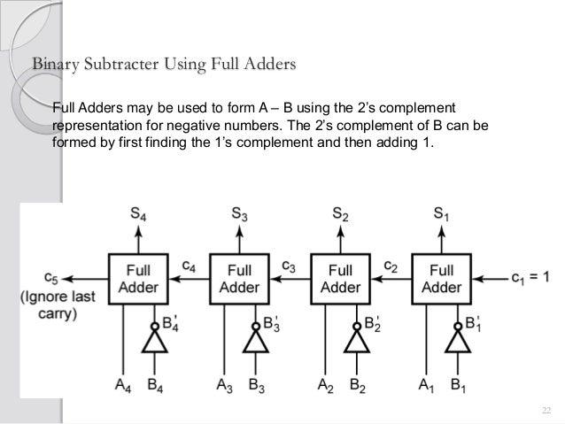 adder substracter rh slideshare net Logic Circuit Diagram Process Logic Diagram