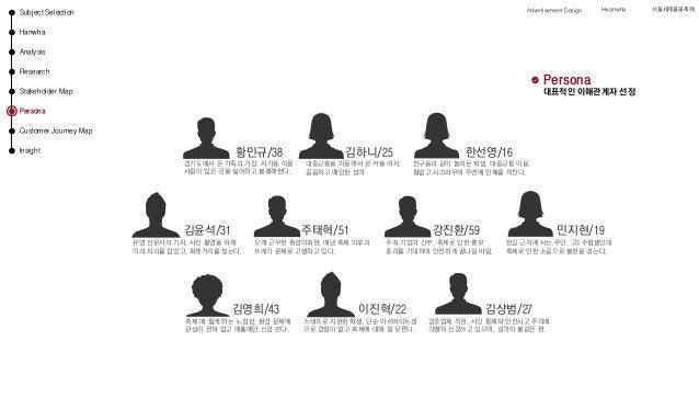Hanwha Analysis Subject Selection Stakeholder Map Persona Customer Journey Map Insight Research Persona 대표적인 이해관계자 선정 황민규/...