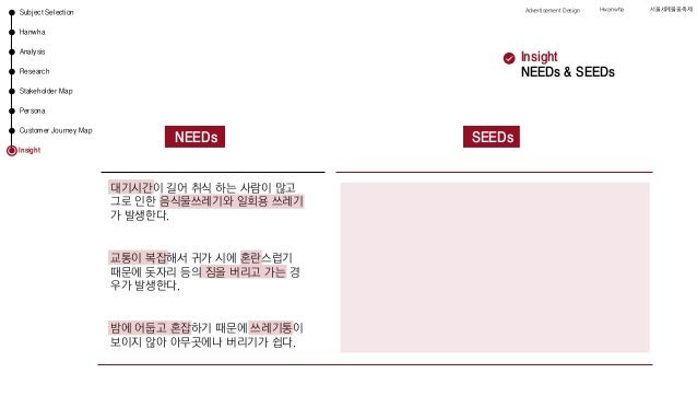 Hanwha Analysis Subject Selection Stakeholder Map Persona Customer Journey Map Insight Research NEEDs 대기시간이 길어 취식 하는 사람이 많...