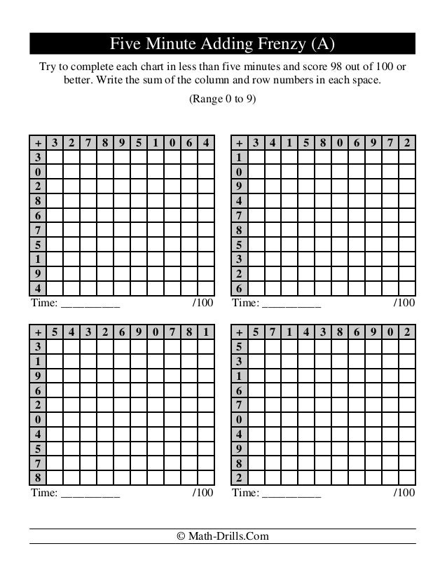 Subtraction Frenzy Worksheets Free Print Addition Timed Test