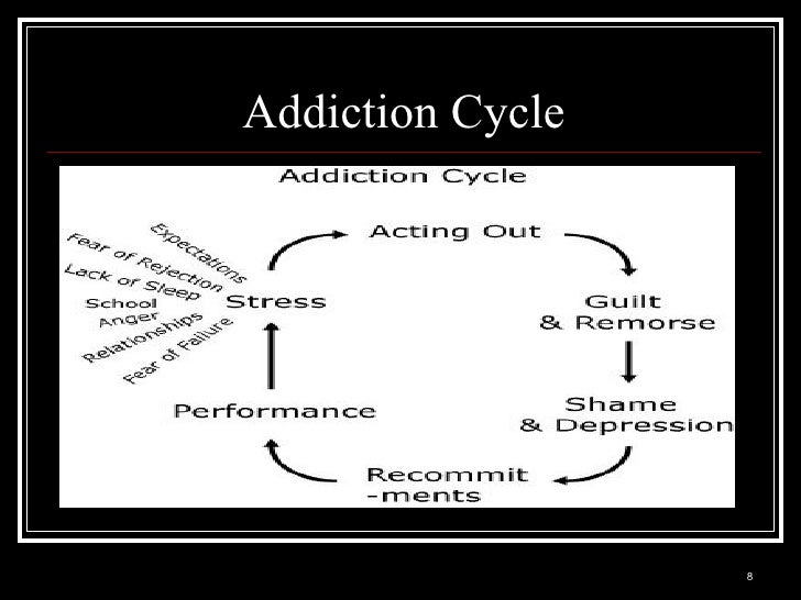 disease model of addiction Summary the brain disease model of addiction: is it supported by the evidence  and has it delivered on its promises it has been almost two decades since alan .