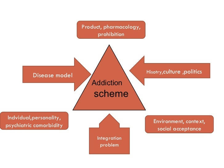 models of addiction 34 models that help us understand aod use disease model - argues that the origins of addiction lie in the 34 models that help us understand aod use in society.