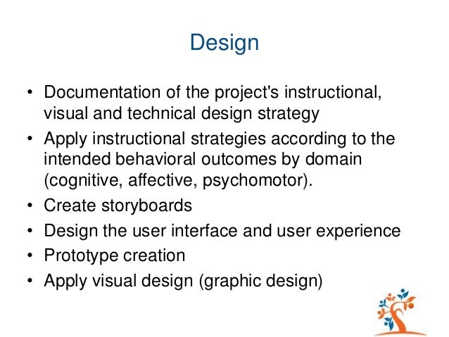 list of instructional design models