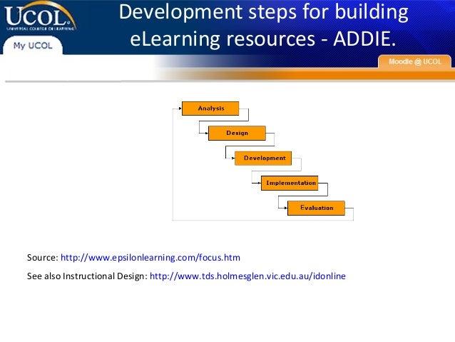 instructional design courses nz