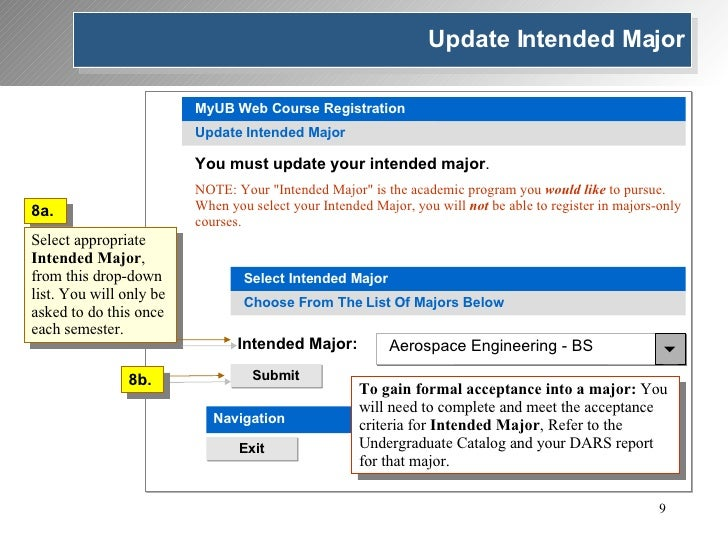 """8a. MyUB Web Course Registration Update Intended Major You must update your intended major . NOTE: Your """"Intended Maj..."""