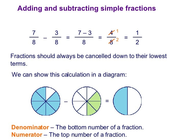 Adding Unlike Fractions Examples