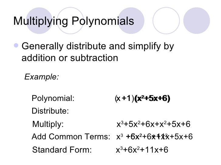 multiplying polynomials This unit is a brief introduction to the world of polynomials we will add, subtract, multiply, and even start factoring a polynomial.
