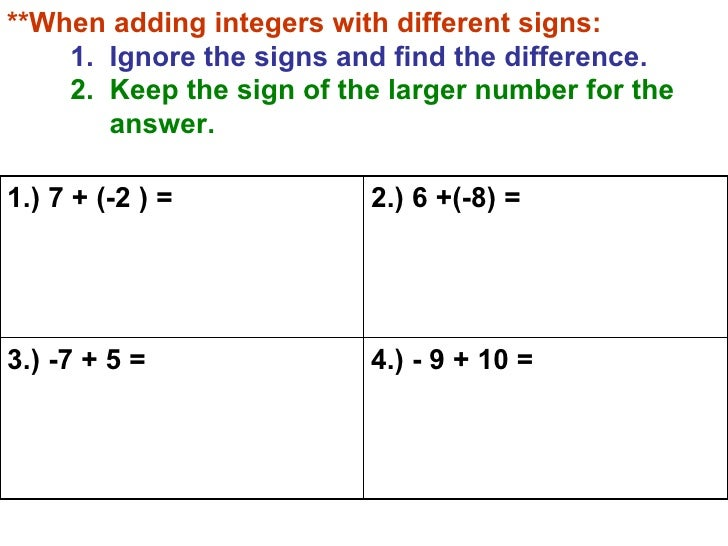 Addition Addition Integers Worksheets Free Math Worksheets for – Adding and Subtracting Integers Worksheets Grade 7