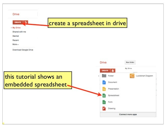 Create A Spreadsheet In Drivethis Tutorial Shows Anembedded