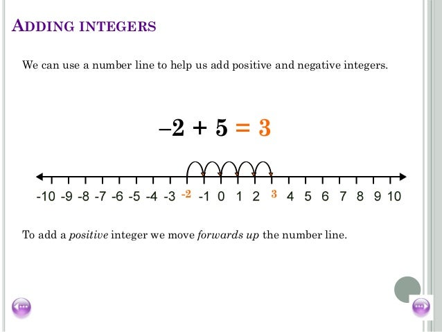 Adding integers number line example