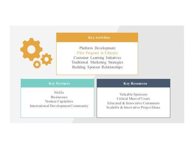 Key Partners Key Resources NGOs Businesses Venture Capitalists International Development Community Valuable Sponsors Criti...