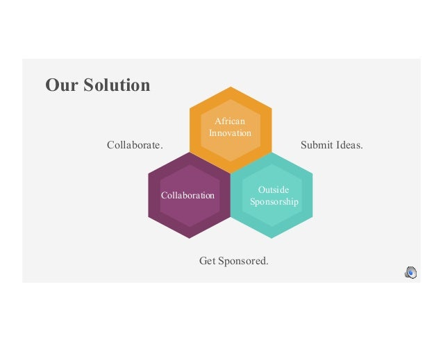 Collaborate. Submit Ideas. Get Sponsored. Our Solution African Innovation Collaboration Outside Sponsorship