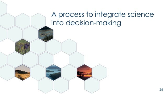 Structured decision-making — Framework, concept, & community of practice — Based on decision theory and risk assessment — ...