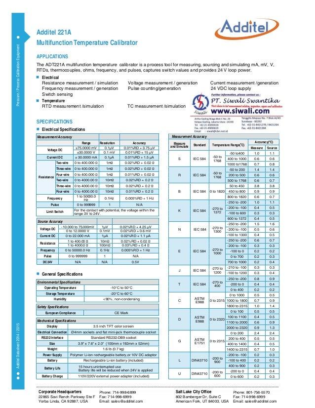 Datasheet Additel 221A. Hubungi PT. Siwali Swantika 021-45850618 Slide 2