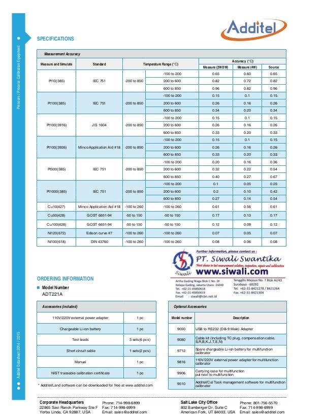 Datasheet Additel 221A. Hubungi PT. Siwali Swantika 021-45850618 Slide 3
