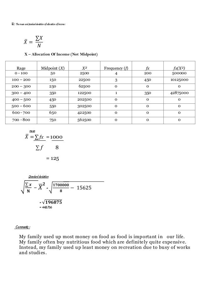 additional mathematic project work 2013 Sarawak additional mathematics project work english: question 1 and question 2 anyone has the answer for add maths project 2013 question 1 thanks reply delete.