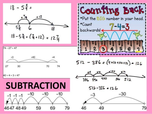 Addition subtraction pd
