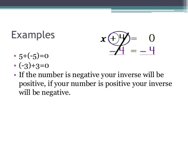 Additive Inverse