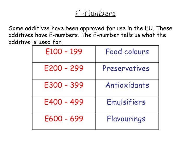 Overview of Food Ingredients Additives & Colors