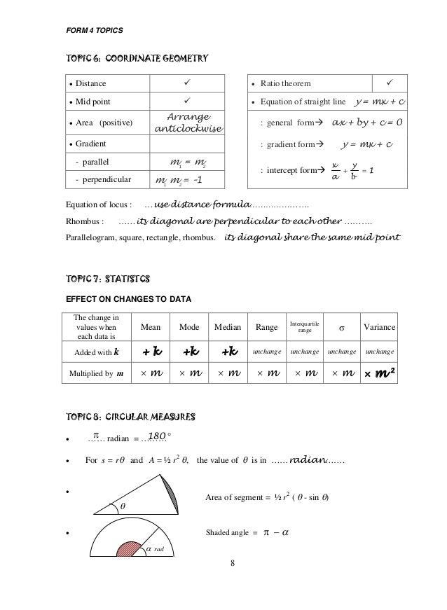 additional mathematics form 5 notes pdf