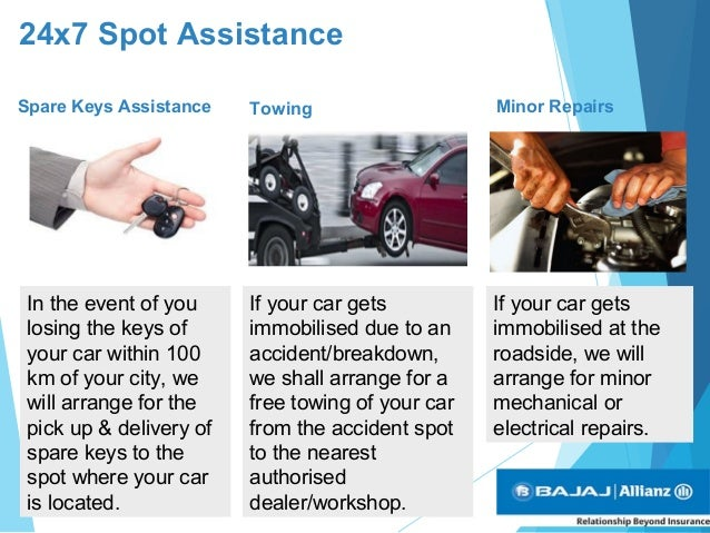 Bajaj Allianz Motor Insurance Add-on Packages