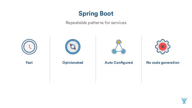 spring boot application context xml example