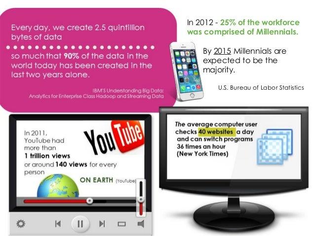 Basic Electronics Video Course 2011 1