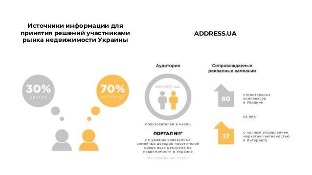 Address.ua 2020 Slide 3