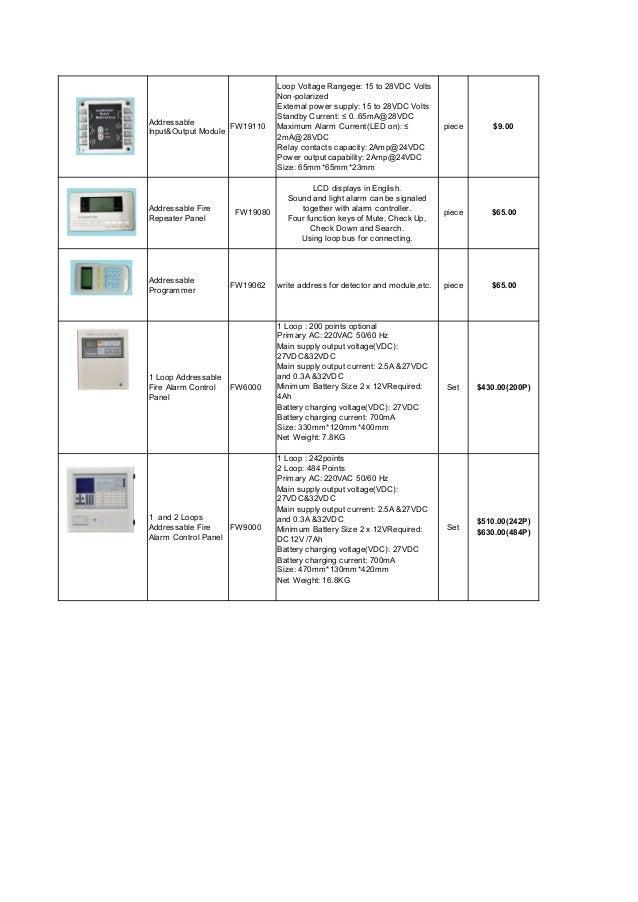 Addressable fire system pricelist(fw) vedard Slide 2