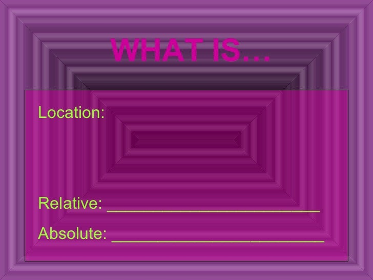 Address Earth Absolute Location Ppt From National Geographic Allian - Jerusalem absolute location