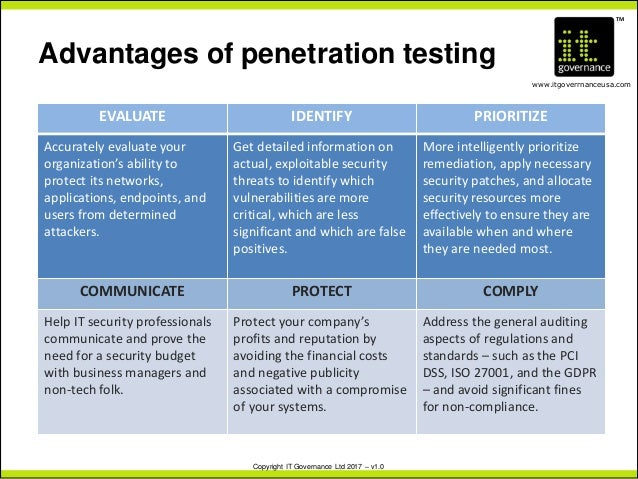 Federal compliance for penetration testing